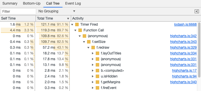 Call Tree in Chrome DevTools